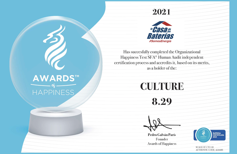Awards of Happiness