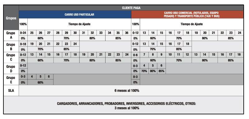 Garantias-CR-Nueva-Web.jpg