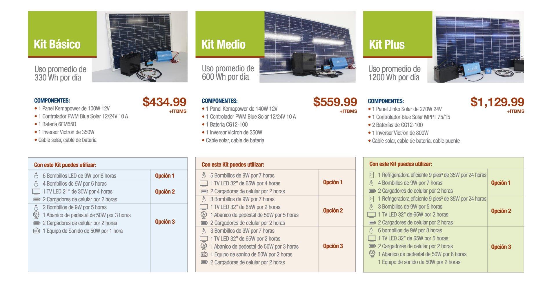 Kits Solares Web.jpg